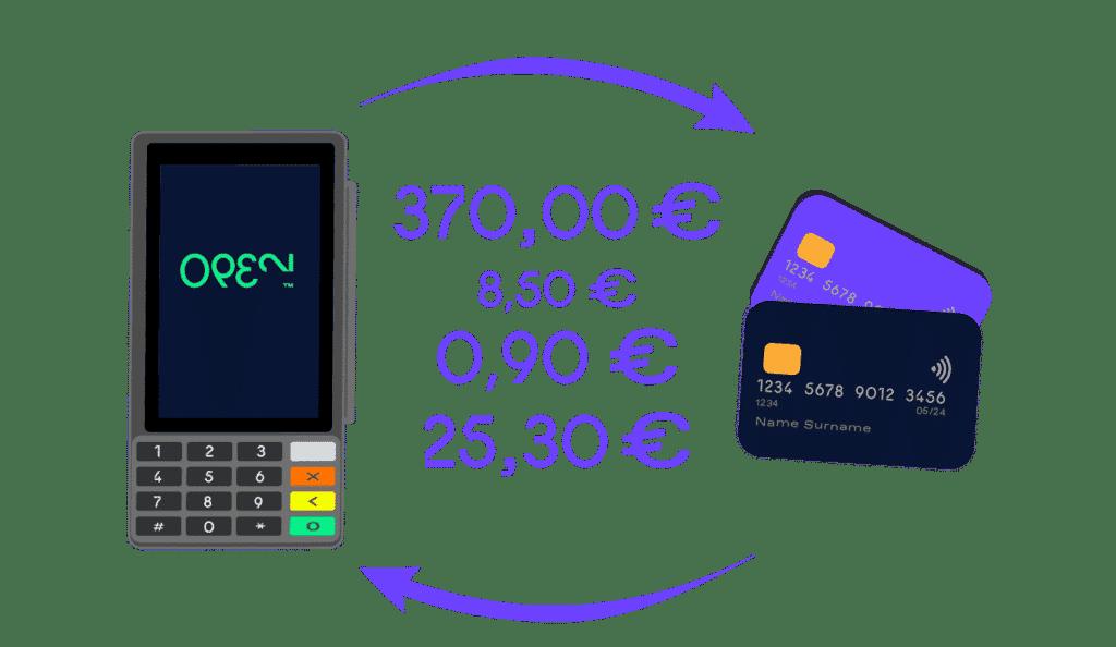 Ledende betalingsløsning og kortinnløsning | OPEN